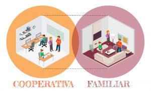 Cooperativas de trabajo: la opción empresarial más adecuada para un negocio familiar