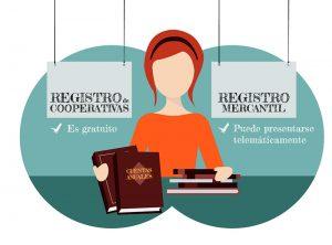 El ABC sobre el Depósito de Cuentas Anuales de las Cooperativas de Trabajo Asociado (FEVECTA)